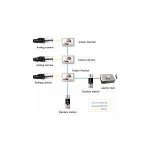 Sistema de video seguridad